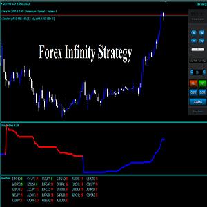 forex infinity strategy
