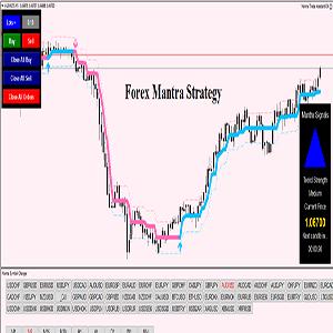 forex mantra strategy