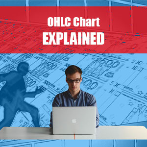 OHLC Charts
