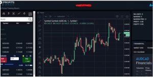 ProfitsTrade Review Trading Platform