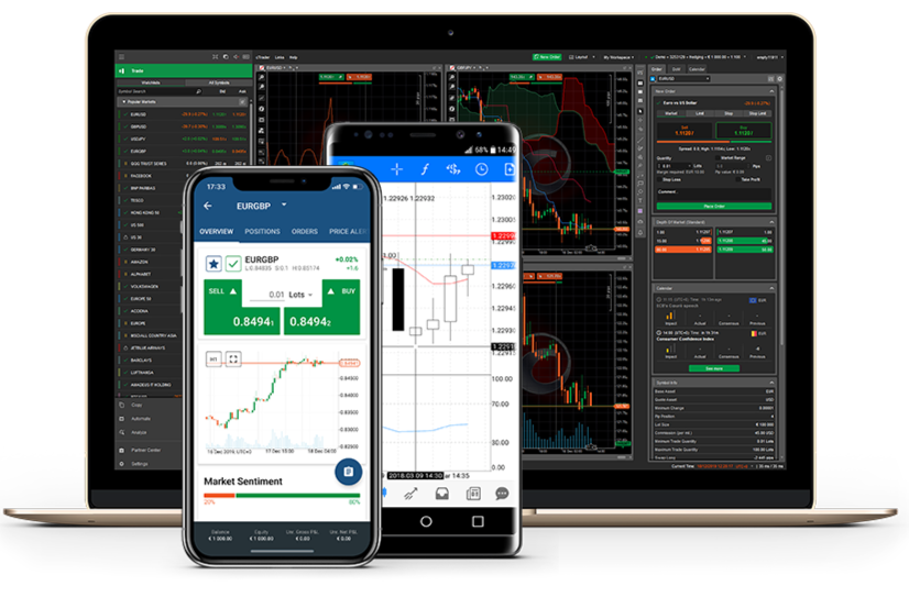 Axes Review Trading Platform