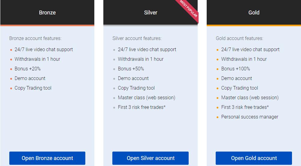 Binarycent Account Types