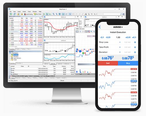 Bithoven Trading Platform