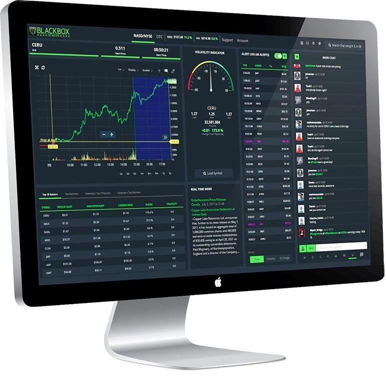 BlackBox Stocks Trading Platform