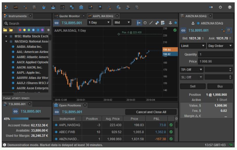 EXANTE Trading Platform