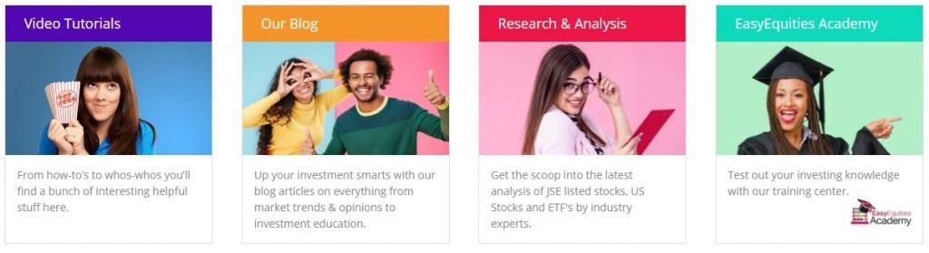 EasyEquities Educational Resources