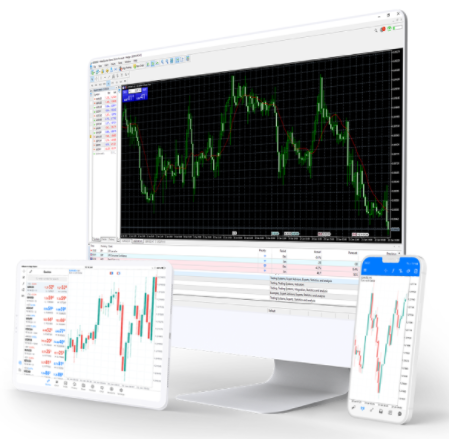 Exclusive Markets Review Trading Platform