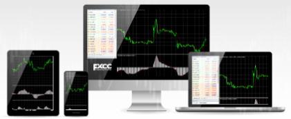 FXCC Review Trading Platform