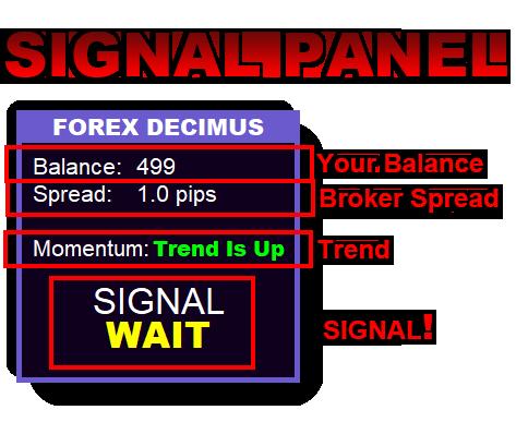 Forex Decimus Signal Panel