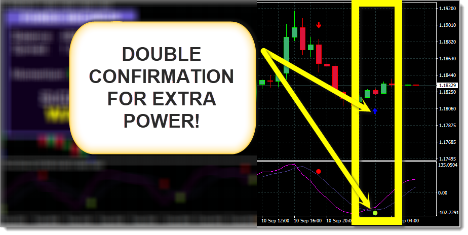 Forex Decimus Trading System Confirmation