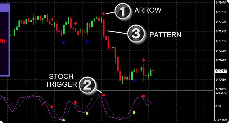 Forex Decimus Trading System Setup