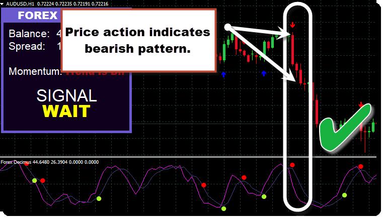 Forex Decimus Trading System