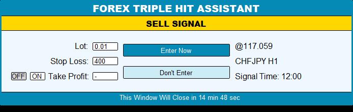 Forex Triple Hit Assistant Window