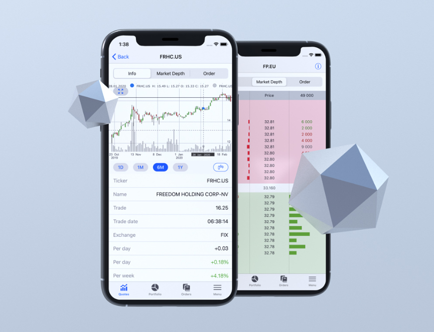 Freedom Finance Review Mobile Trading App