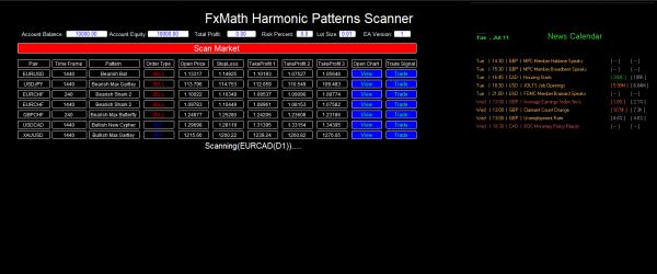 FxMath Harmonic Patterns Scanner
