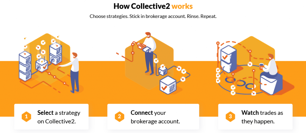 How Collective2 Works