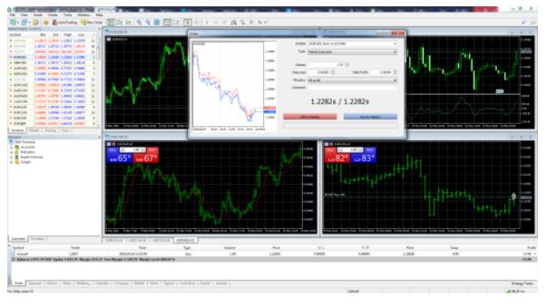 IGM FX Review Trading Platform