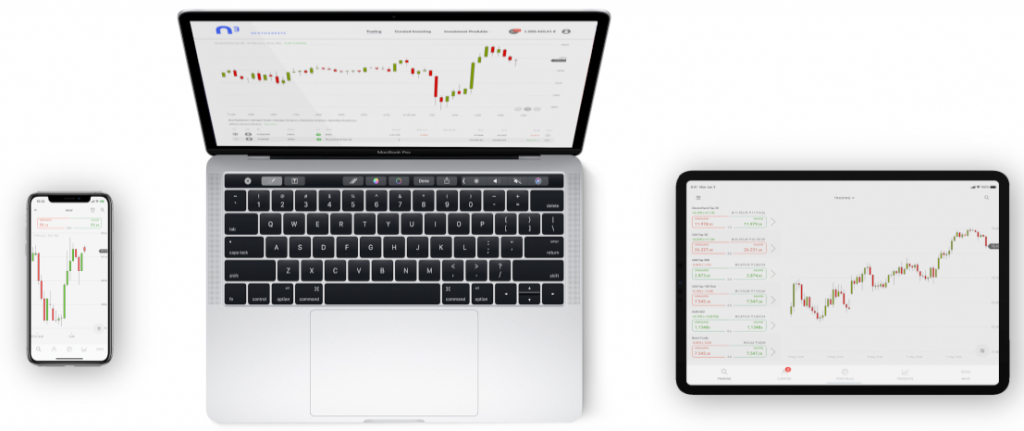 Nextmarkets Review Trading Platform