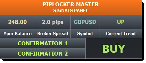 PipLocker Master Signals Panel