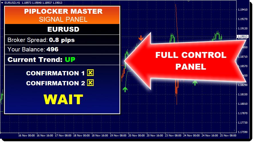 PipLocker Master System
