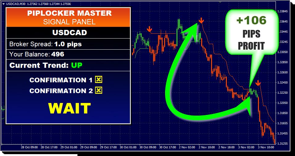PipLocker Master USDCAD Trade
