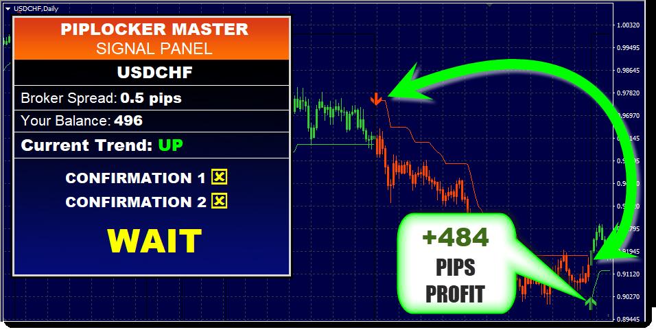 PipLocker Master USDCHF Trade
