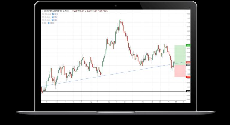 Pro Traders Edge Report