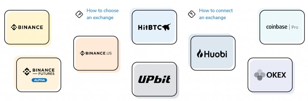 TradeSanta Crypto Exchanges