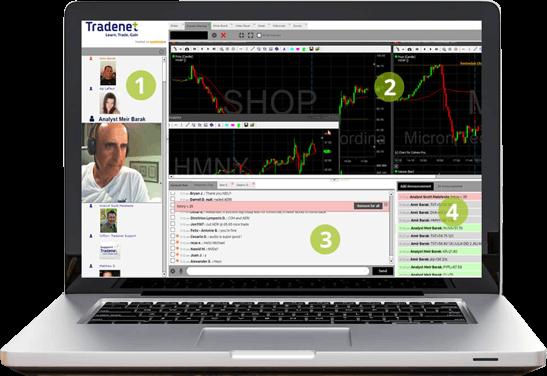 Tradenet Live Trading Room