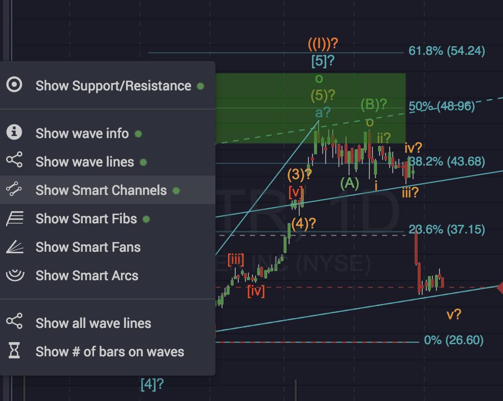 WaveBasis Smart Tools