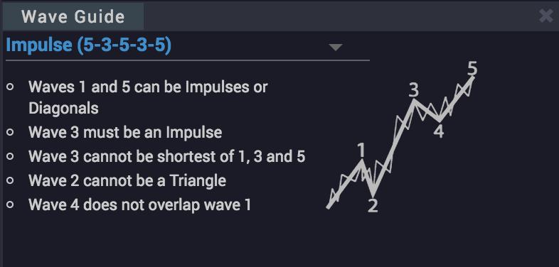 WaveBasis Wave Guide