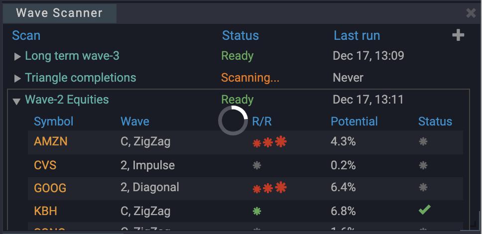 WaveBasis Wave Scanner