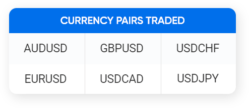 AX Trader Currency Pairs