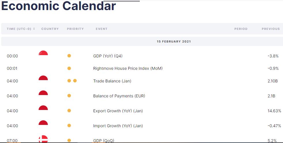 Arum Trade Review Economic Calendar
