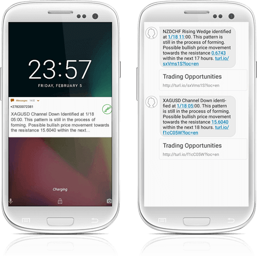 Autochartist SMS & Push Notifications