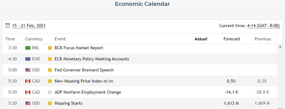 Central Capital Futures Review Economic Calendar