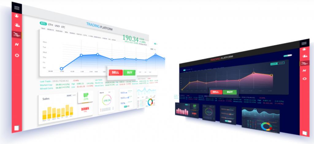 Commerece Wealth Trading Platform