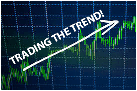 Easy Money X-Ray Robot Trend Trading