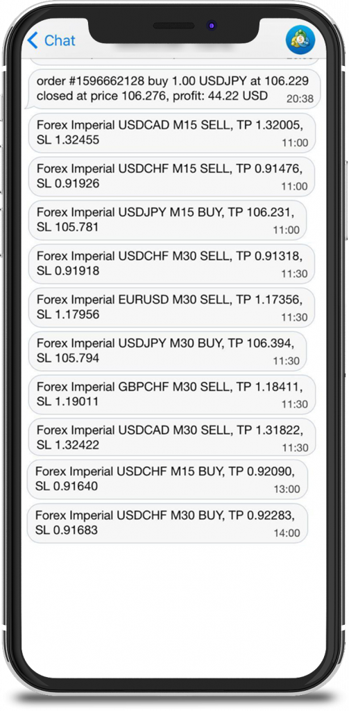 Forex Imperial Signal Alerts