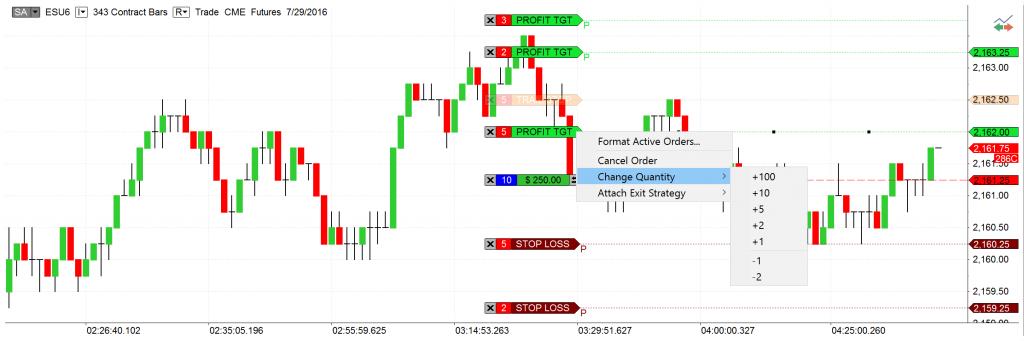 MultiCharts Chart Trading