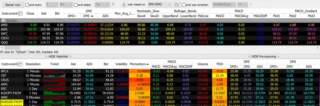 MultiCharts Market Scanner