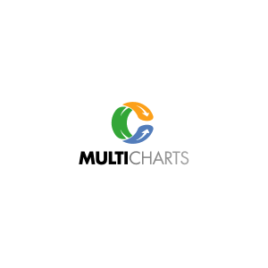 MultiCharts Review
