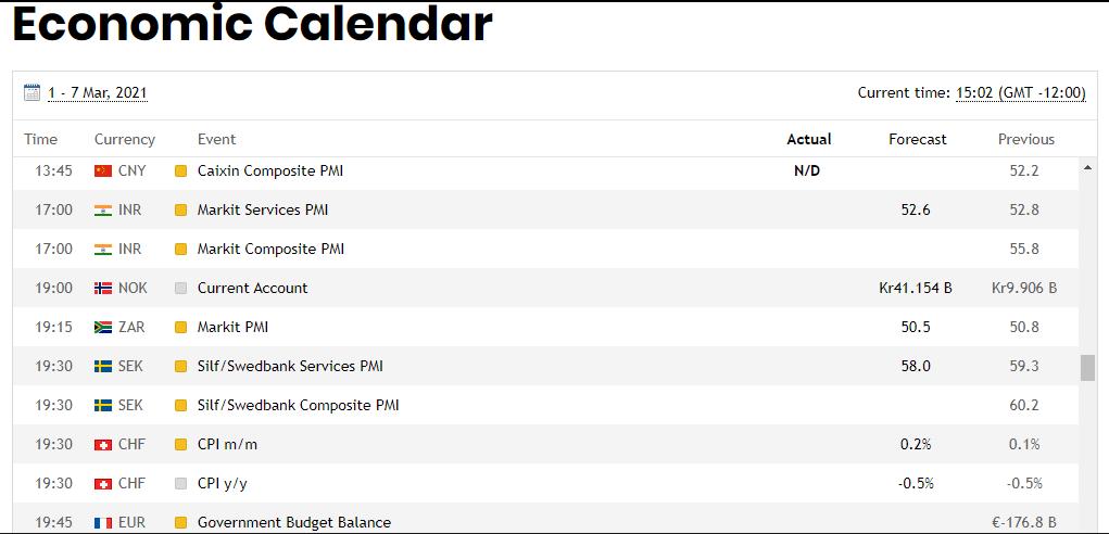 OBR Invest Review Economic Calendar