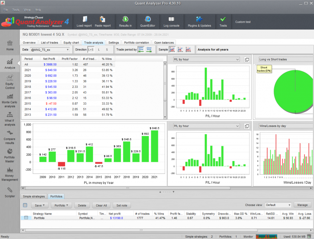 QuantAnalyzer Detailed Reports