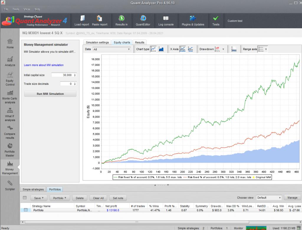 QuantAnalyzer Money Management Simulator