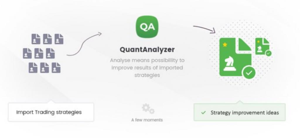 QuantAnalyzer Overview