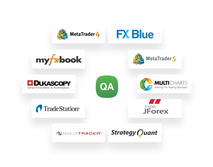 QuantAnalyzer Platforms