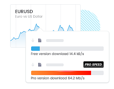 QuantDataManager Download Speeds