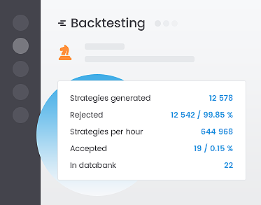 StrategyQuant Back Testing