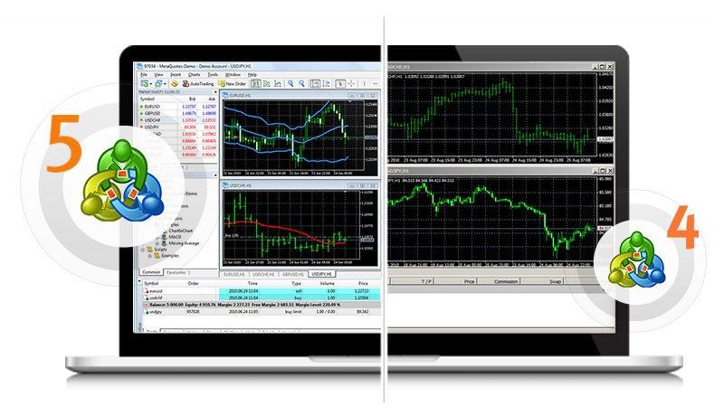 Trade245 MetaTrader Platforms